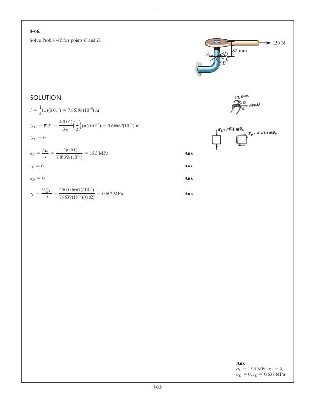 mechanics of materials 10th edition solution manual ch 10