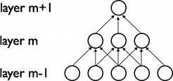 solution manual of neural network design by quora